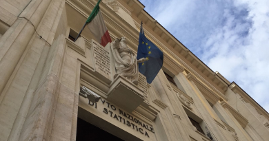 Istat palazzo Istituto nazionale di statistica