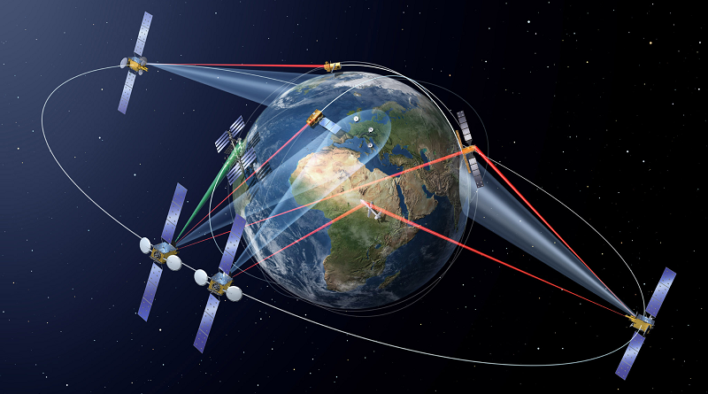 SPACEDATAHIGHWAY AIRBUS - SKY PERFECT JSAT TELECOMUNICAZIONI SATELLITARI