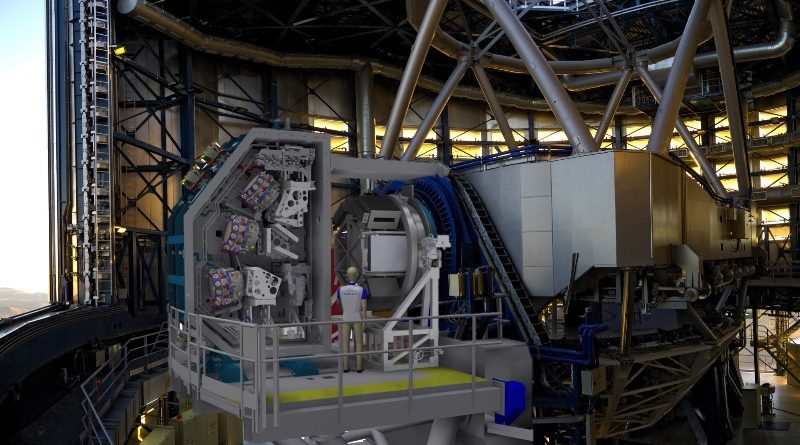 Telescopio - European southern Observatory - ESO, Progetto Multi-Object Optical and Near-infrared Spectrogr